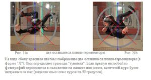 polet v aerotrube AXIS Flight School bodyfly indoor skydiving 01 10