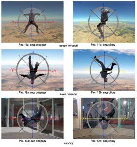 polet v aerotrube AXIS Flight School bodyfly indoor skydiving 01 2