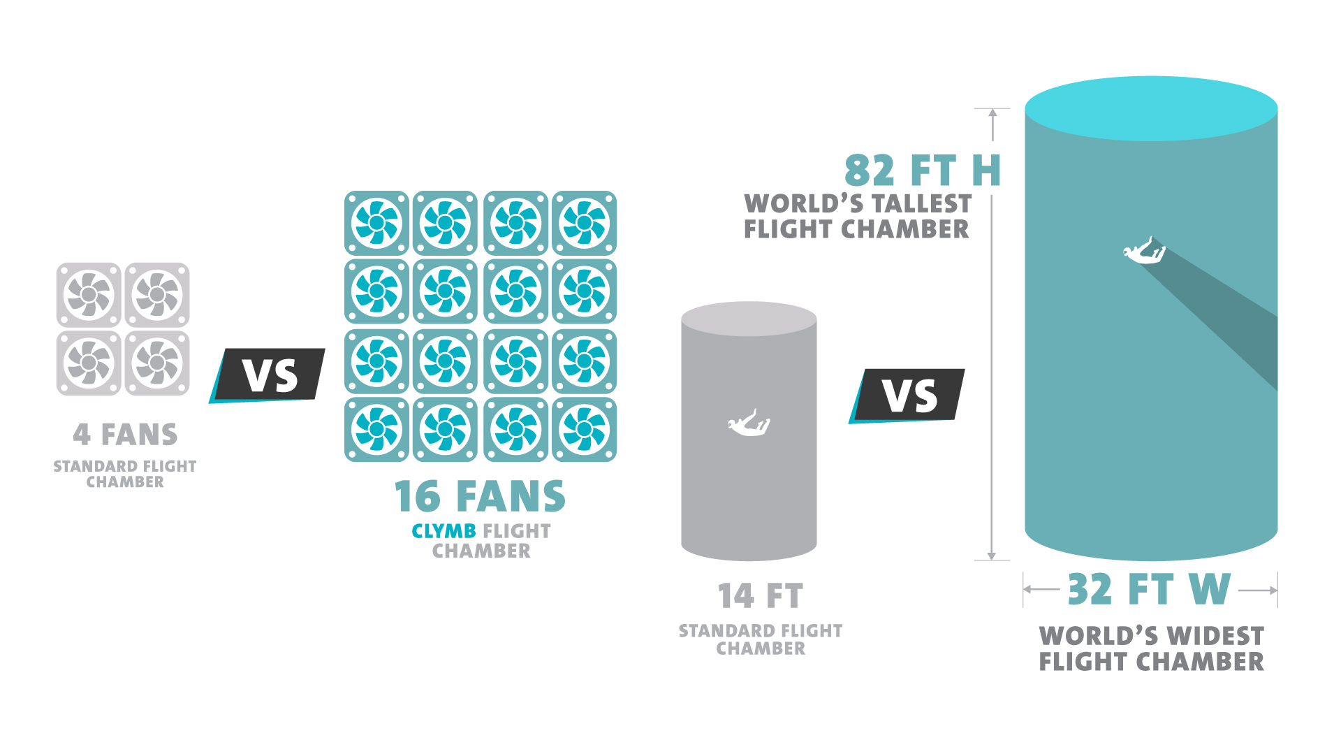 FLY desktop Infographics WLT1 1